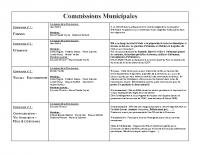 Commission-2014-2020